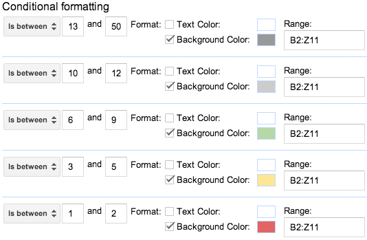 google sheets formulas how to keep some cells static